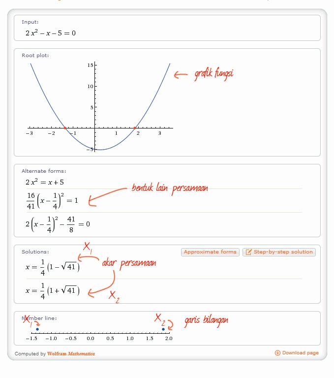 Hasil perhitungan Wolfram|Alpha.