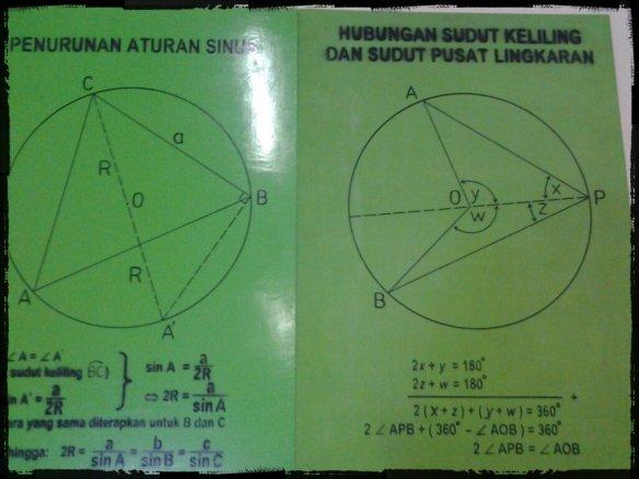 Pembuktian Rumus Trigonometri