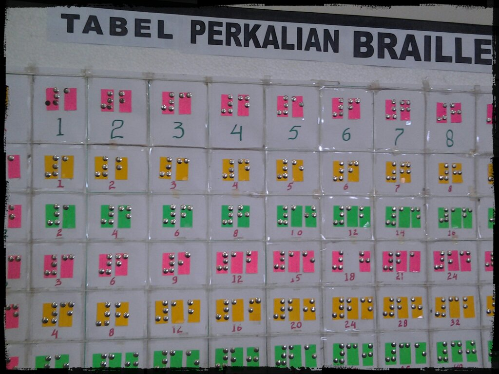 Tabel Perkalian Braille