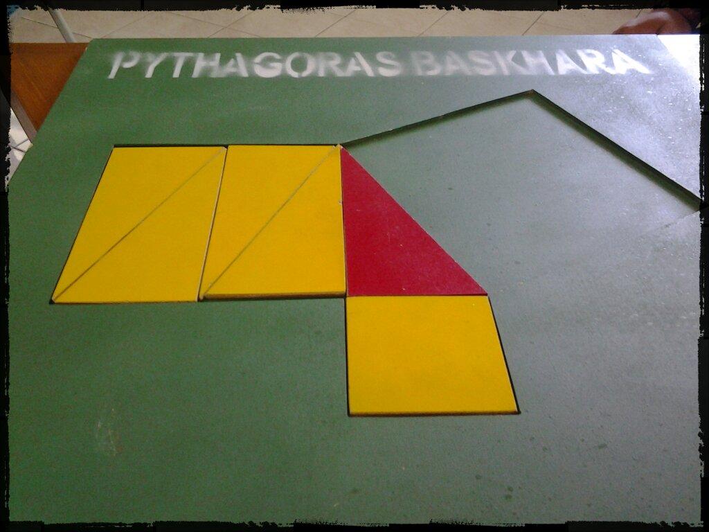 Pembuktian Rumus Phytagoras