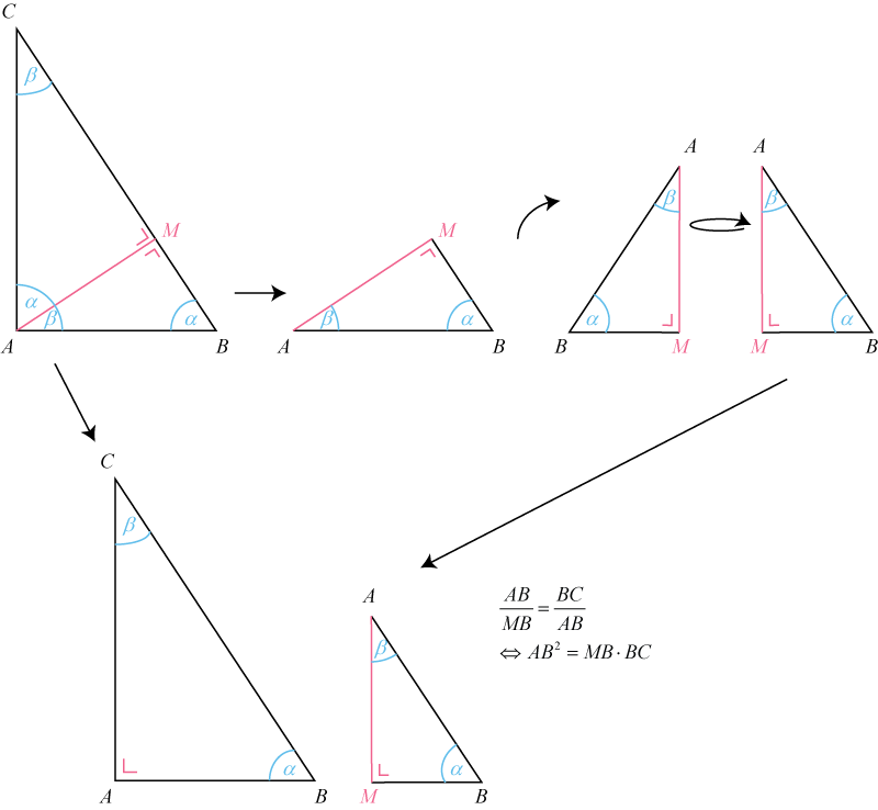 bukti-teorema-phytagoras-2