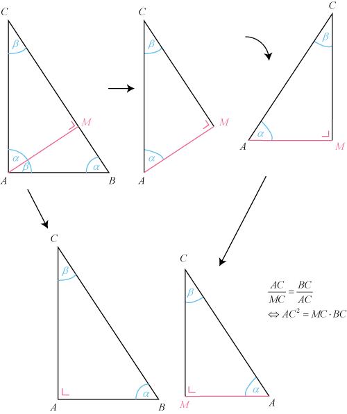 bukti-teorema-phytagoras-3