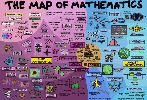 Peta matematika