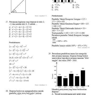 Soal Pembahasan Ujian Nasional Matematika Teknik 2016-12