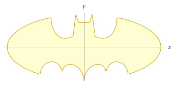 batman-wolfram